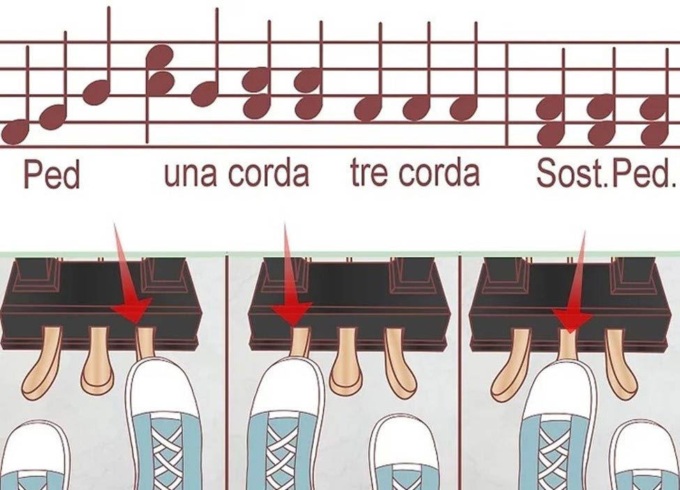 نشانه های پدال در پیانو